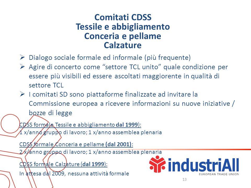 Comitati CDSS Tessile e abbigliamento Conceria e pellame Calzature Dialogo sociale formale ed informale (più frequente) Agire di concerto come settore