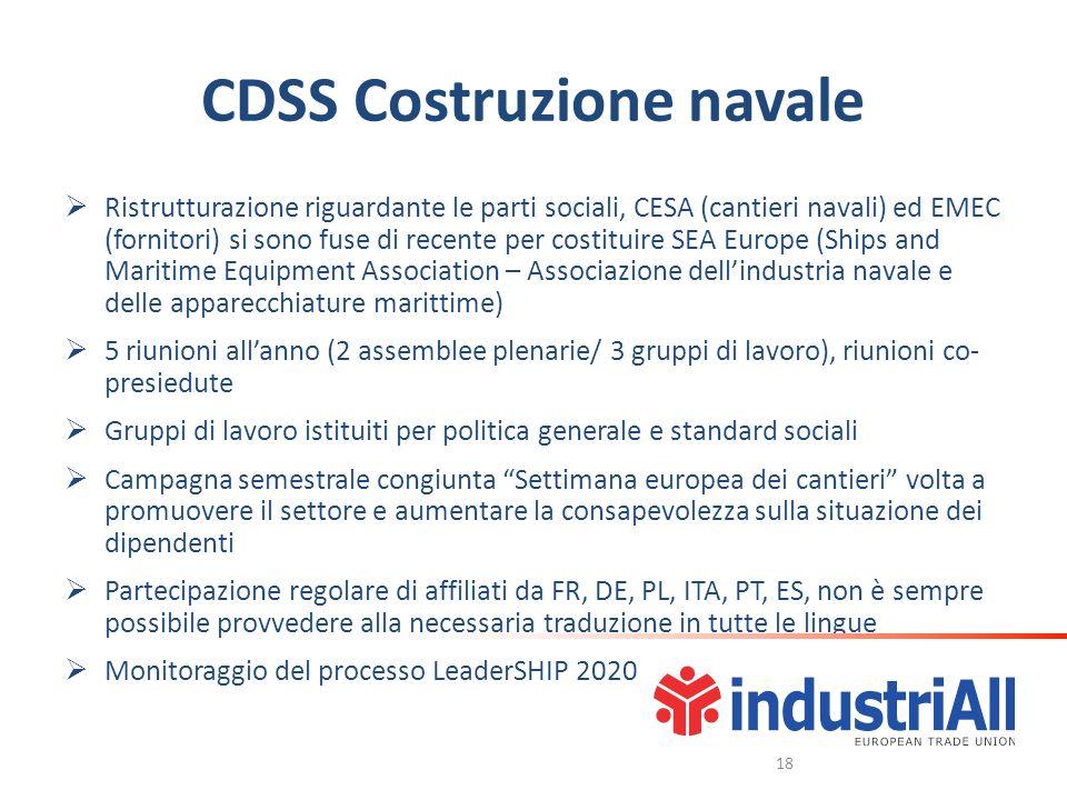 CDSS Costruzione navale Ristrutturazione riguardante le parti sociali, CESA (cantieri navali) ed EMEC (fornitori) si sono fuse di recente per costitui