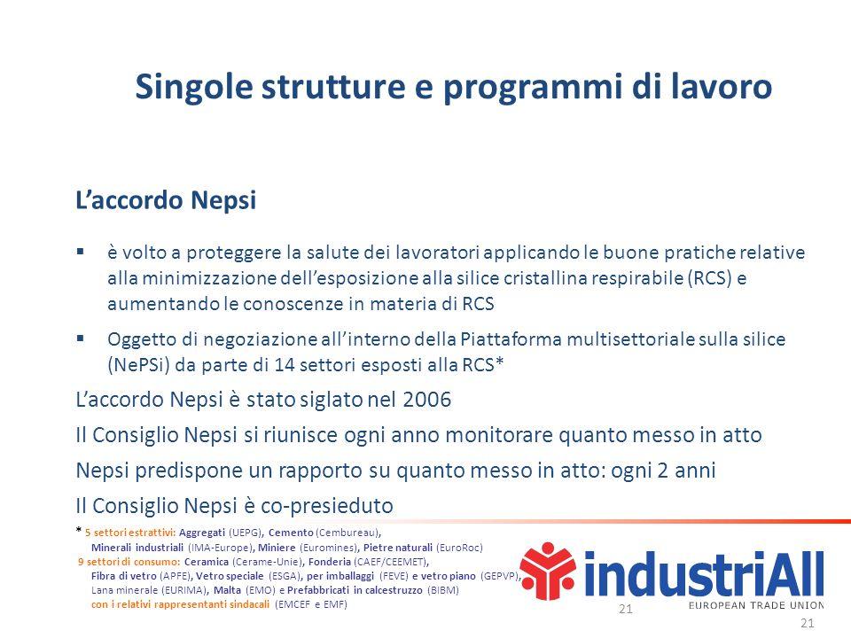 21 Singole strutture e programmi di lavoro Laccordo Nepsi è volto a proteggere la salute dei lavoratori applicando le buone pratiche relative alla min