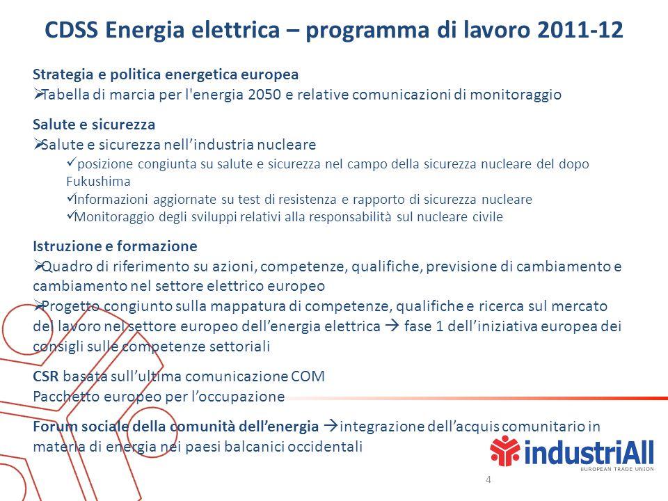 Strategia e politica energetica europea Tabella di marcia per l'energia 2050 e relative comunicazioni di monitoraggio Salute e sicurezza Salute e sicu