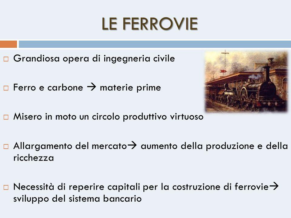 LE FERROVIE Grandiosa opera di ingegneria civile Ferro e carbone materie prime Misero in moto un circolo produttivo virtuoso Allargamento del mercato