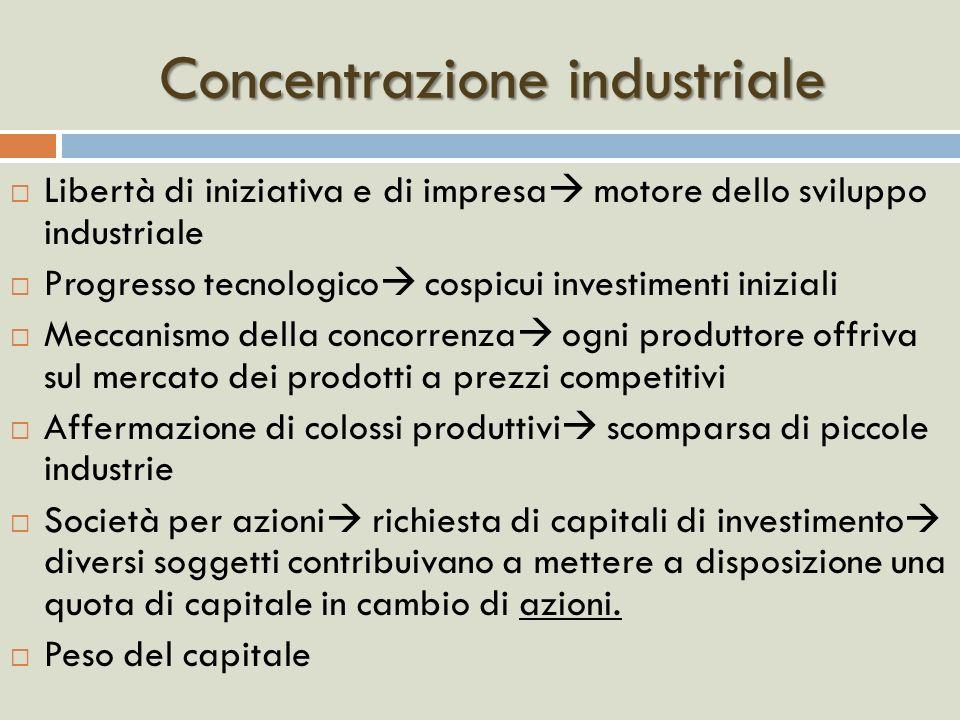 Concentrazione industriale Libertà di iniziativa e di impresa motore dello sviluppo industriale Progresso tecnologico cospicui investimenti iniziali M
