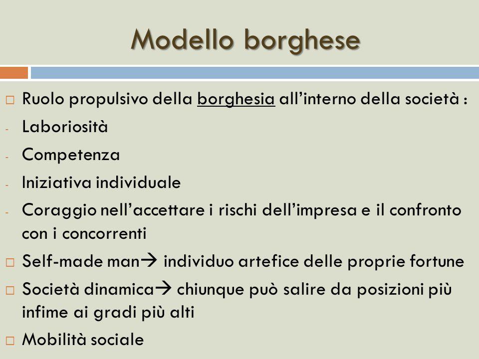 Modello borghese Ruolo propulsivo della borghesia allinterno della società : - Laboriosità - Competenza - Iniziativa individuale - Coraggio nellaccett