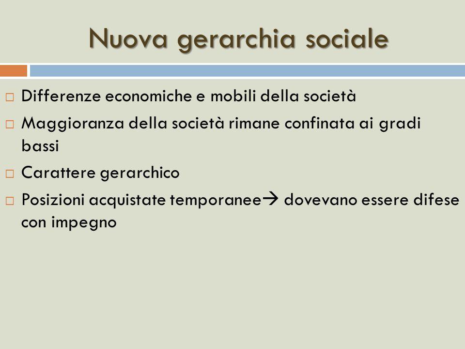 Nuova gerarchia sociale Differenze economiche e mobili della società Maggioranza della società rimane confinata ai gradi bassi Carattere gerarchico Po