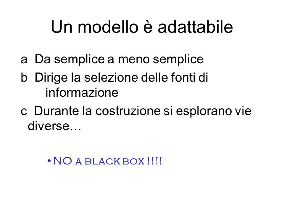 Un modello è adattabile a Da semplice a meno semplice b Dirige la selezione delle fonti di informazione c Durante la costruzione si esplorano vie diverse… NO a black box !!!!