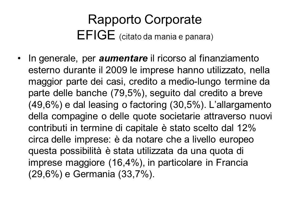 Rapporto Corporate EFIGE (citato da mania e panara) In generale, per aumentare il ricorso al finanziamento esterno durante il 2009 le imprese hanno utilizzato, nella maggior parte dei casi, credito a medio-lungo termine da parte delle banche (79,5%), seguito dal credito a breve (49,6%) e dal leasing o factoring (30,5%).