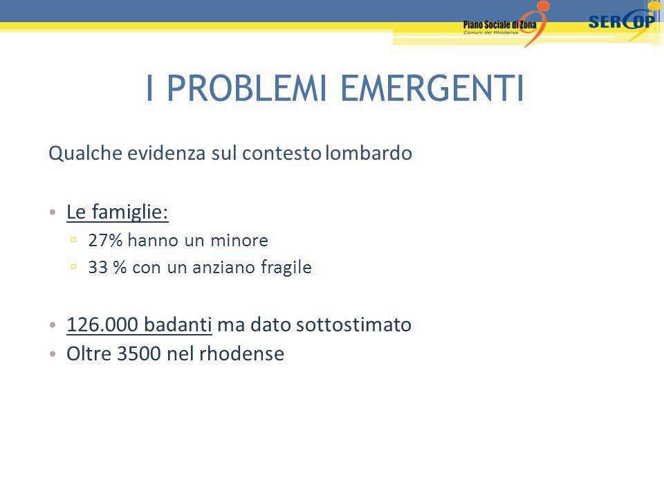I PROBLEMI EMERGENTI Qualche evidenza sul contesto lombardo Le famiglie: 27% hanno un minore 33 % con un anziano fragile 126.000 badanti ma dato sotto