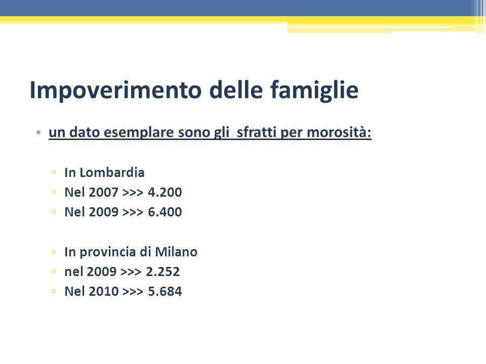 Impoverimento delle famiglie un dato esemplare sono gli sfratti per morosità: In Lombardia Nel 2007 >>> 4.200 Nel 2009 >>> 6.400 In provincia di Milan
