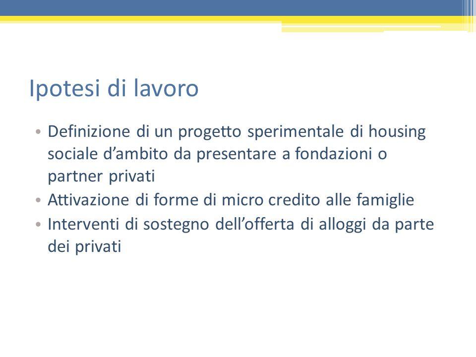 Ipotesi di lavoro Definizione di un progetto sperimentale di housing sociale dambito da presentare a fondazioni o partner privati Attivazione di forme