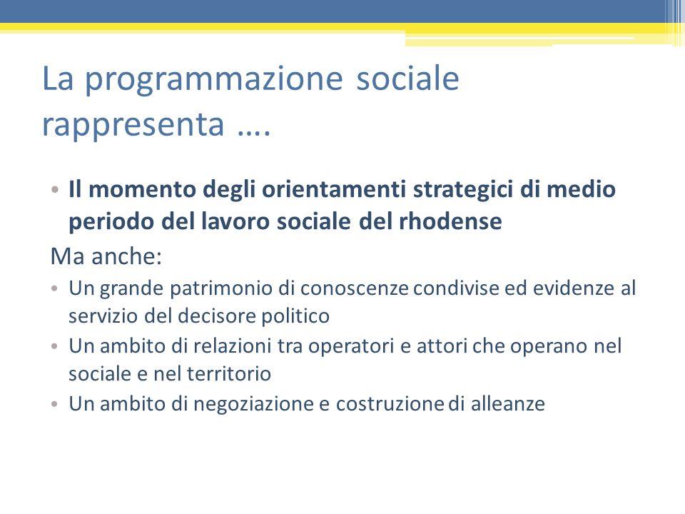 La programmazione sociale rappresenta …. Il momento degli orientamenti strategici di medio periodo del lavoro sociale del rhodense Ma anche: Un grande
