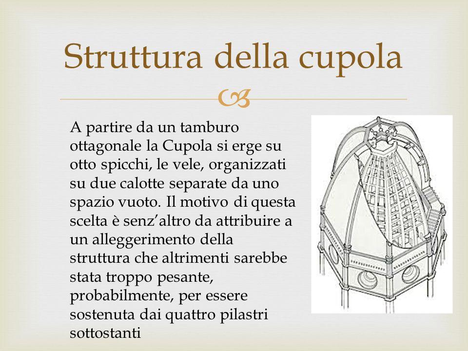 Struttura della cupola A partire da un tamburo ottagonale la Cupola si erge su otto spicchi, le vele, organizzati su due calotte separate da uno spazi