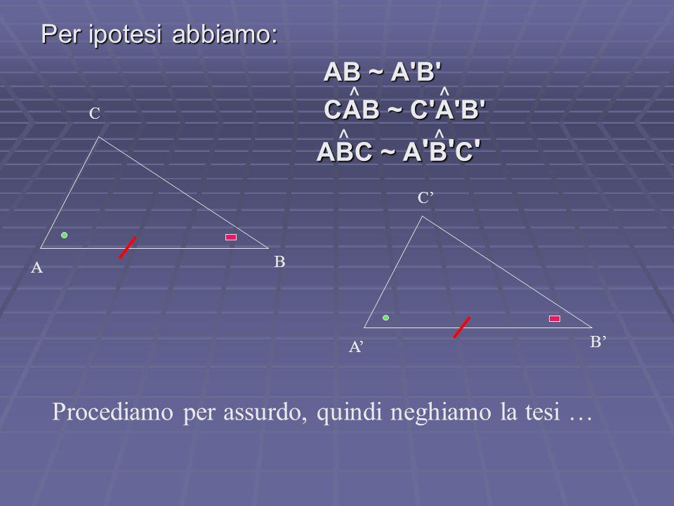 Per ipotesi abbiamo: AB ~ A'B' AB ~ A'B' CAB ~ C'A'B' CAB ~ C'A'B' ABC ~ A ' B ' C ' ABC ~ A ' B ' C ' C A B C A B Procediamo per assurdo, quindi negh