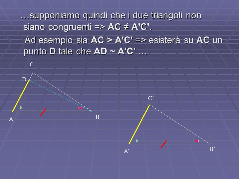 …supponiamo quindi che i due triangoli non siano congruenti => AC A'C'. …supponiamo quindi che i due triangoli non siano congruenti => AC A'C'. Ad ese