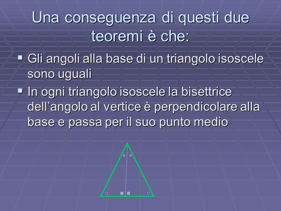 Una conseguenza di questi due teoremi è che: Gli angoli alla base di un triangolo isoscele sono uguali Gli angoli alla base di un triangolo isoscele s
