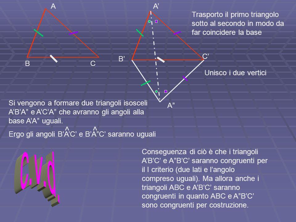 Trasporto il primo triangolo sotto al secondo in modo da far coincidere la base Unisco i due vertici Si vengono a formare due triangoli isosceli ABA e