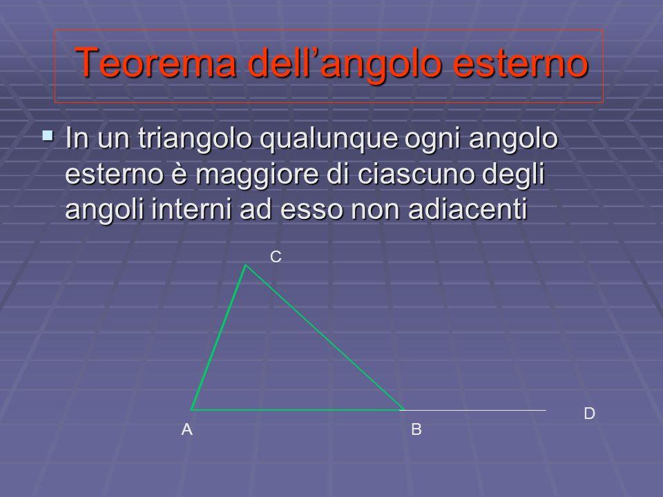 Teorema dellangolo esterno In un triangolo qualunque ogni angolo esterno è maggiore di ciascuno degli angoli interni ad esso non adiacenti In un trian