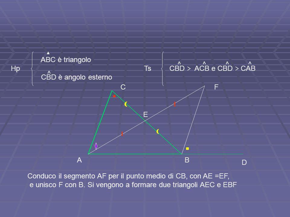 ABC è triangolo Hp CBD è angolo esterno ^ ^^ Ts CBD ACB e CBD CAB ^^ Conduco il segmento AF per il punto medio di CB, con AE =EF, e unisco F con B. Si