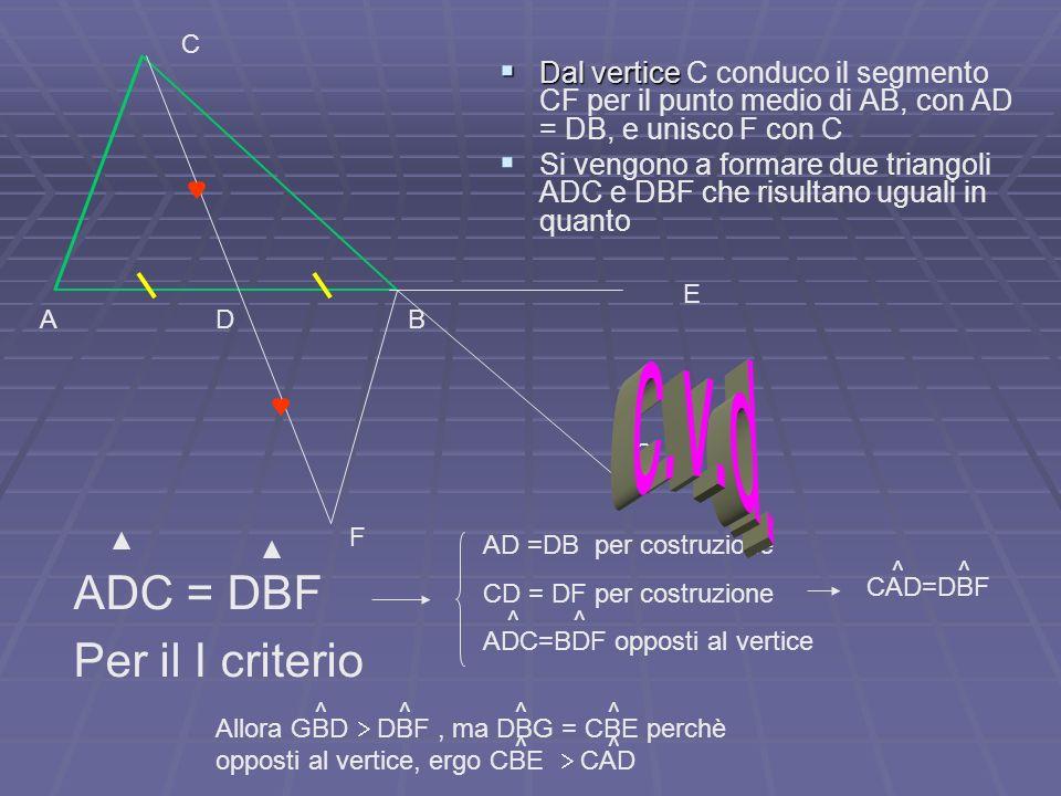 Dal vertice Dal vertice C conduco il segmento CF per il punto medio di AB, con AD = DB, e unisco F con C Si vengono a formare due triangoli ADC e DBF