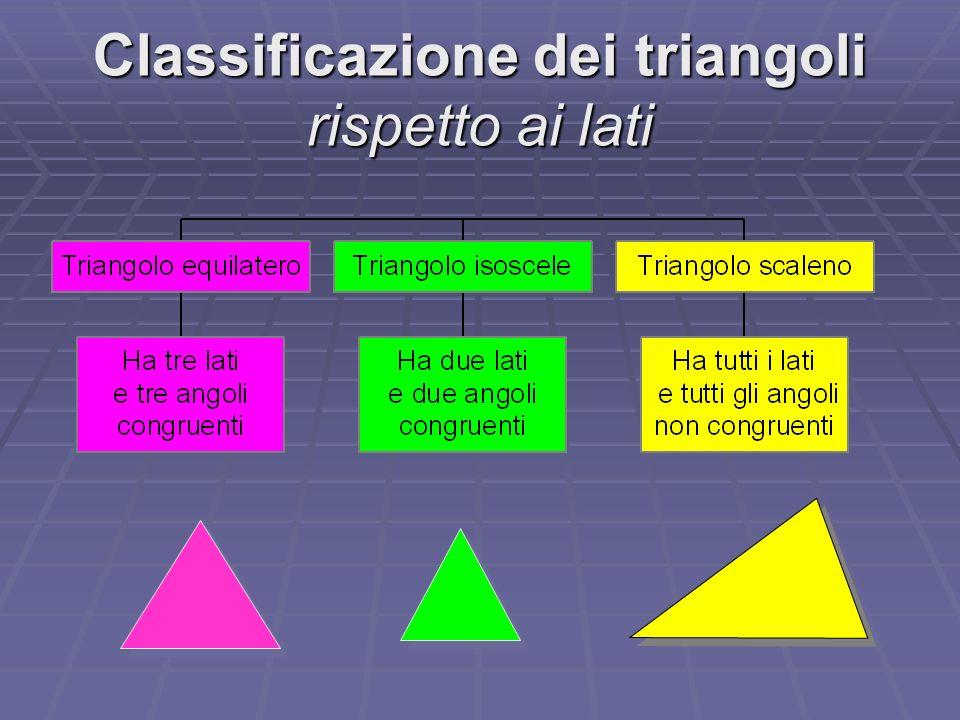 Trasporto il primo triangolo sotto al secondo in modo da far coincidere la base Unisco i due vertici Si vengono a formare due triangoli isosceli ABA e ACA che avranno gli angoli alla base AA uguali.