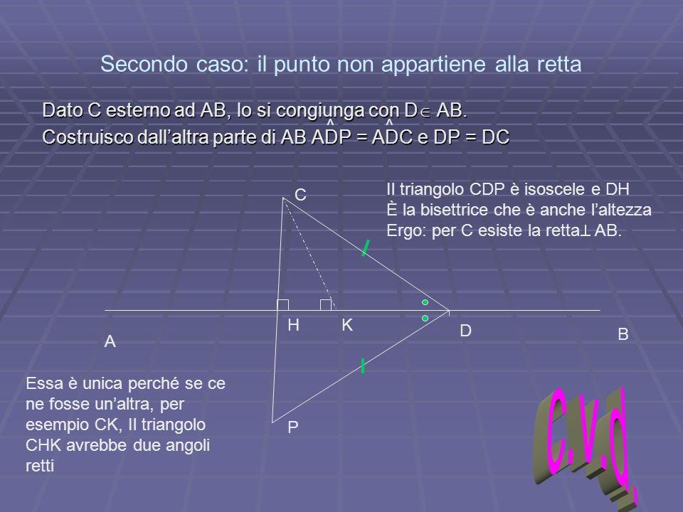 Dato C esterno ad AB, lo si congiunga con D AB. Costruisco dallaltra parte di AB ADP = ADC e DP = DC Secondo caso: il punto non appartiene alla retta