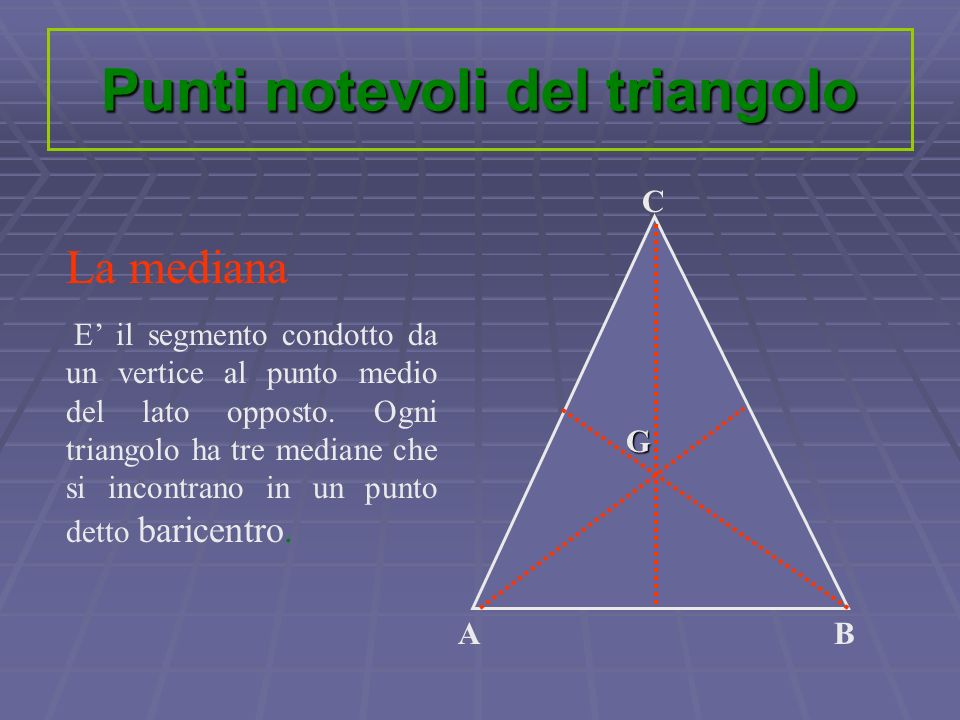 La mediana E il segmento condotto da un vertice al punto medio del lato opposto. Ogni triangolo ha tre mediane che si incontrano in un punto detto bar