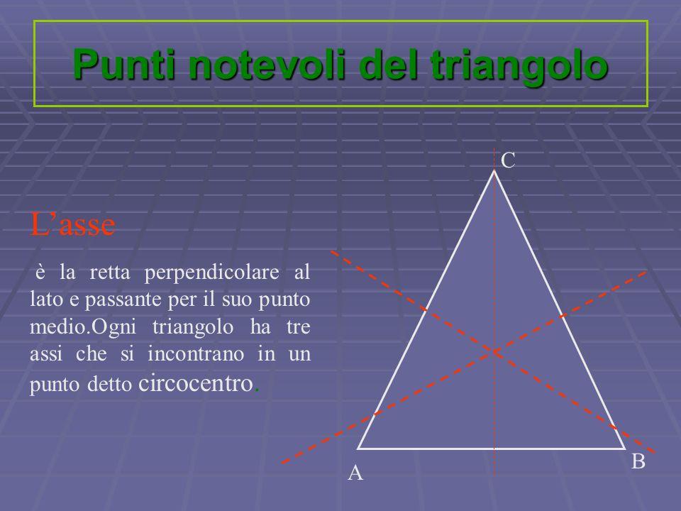 Lasse è la retta perpendicolare al lato e passante per il suo punto medio.Ogni triangolo ha tre assi che si incontrano in un punto detto circocentro.