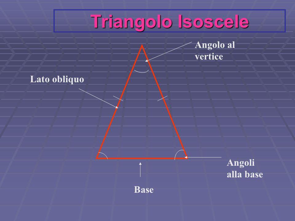 Lato obliquo Angolo al vertice Base Angoli alla base Triangolo Isoscele