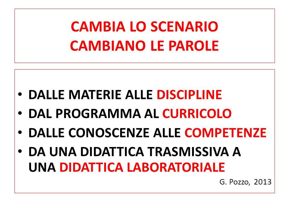 CAMBIA LO SCENARIO CAMBIANO LE PAROLE DALLE MATERIE ALLE DISCIPLINE DAL PROGRAMMA AL CURRICOLO DALLE CONOSCENZE ALLE COMPETENZE DA UNA DIDATTICA TRASM