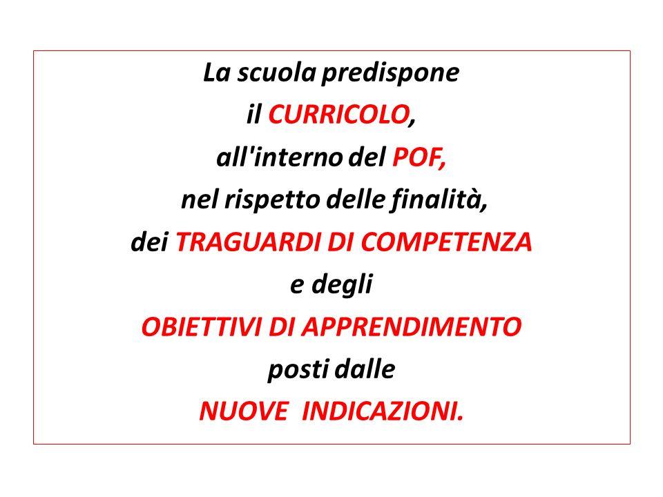 La scuola predispone il CURRICOLO, all'interno del POF, nel rispetto delle finalità, dei TRAGUARDI DI COMPETENZA e degli OBIETTIVI DI APPRENDIMENTO po