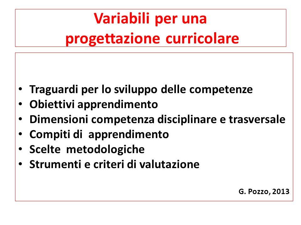 Variabili per una progettazione curricolare Traguardi per lo sviluppo delle competenze Obiettivi apprendimento Dimensioni competenza disciplinare e tr