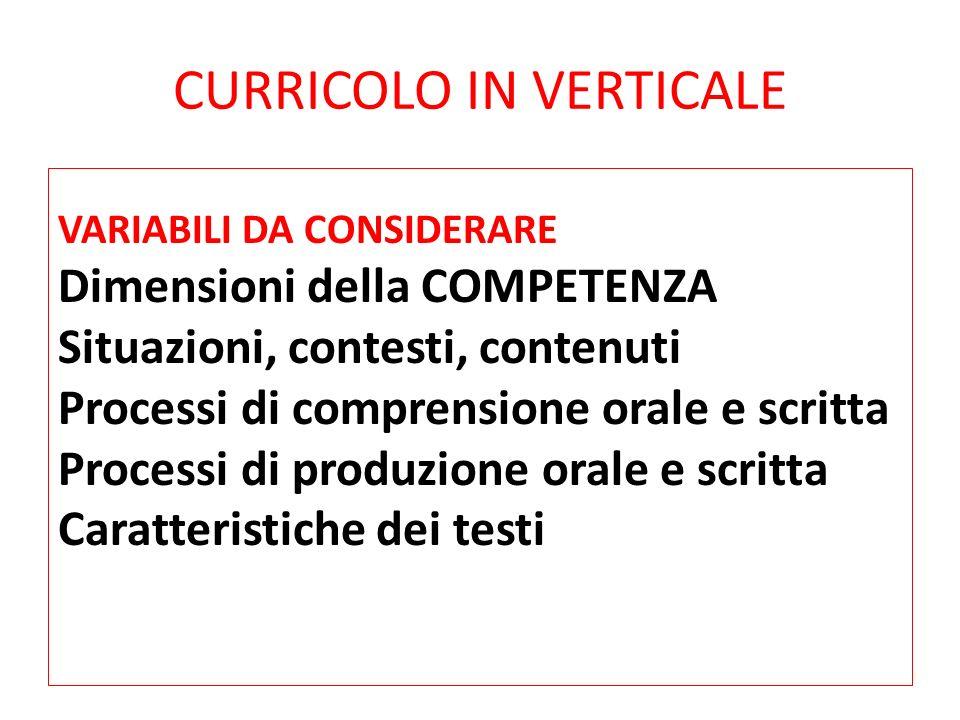 CURRICOLO IN VERTICALE VARIABILI DA CONSIDERARE Dimensioni della COMPETENZA Situazioni, contesti, contenuti Processi di comprensione orale e scritta P