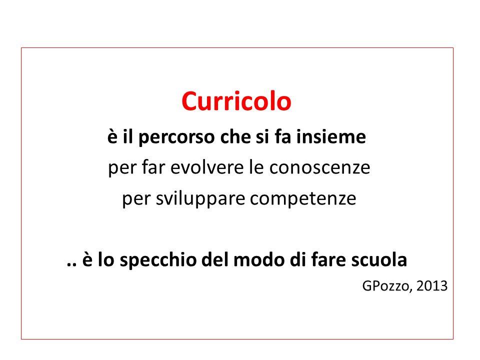 Curricolo è il percorso che si fa insieme per far evolvere le conoscenze per sviluppare competenze.. è lo specchio del modo di fare scuola GPozzo, 201