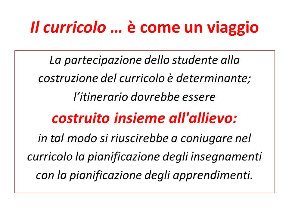 Il curricolo … è come un viaggio La partecipazione dello studente alla costruzione del curricolo è determinante; litinerario dovrebbe essere costruito