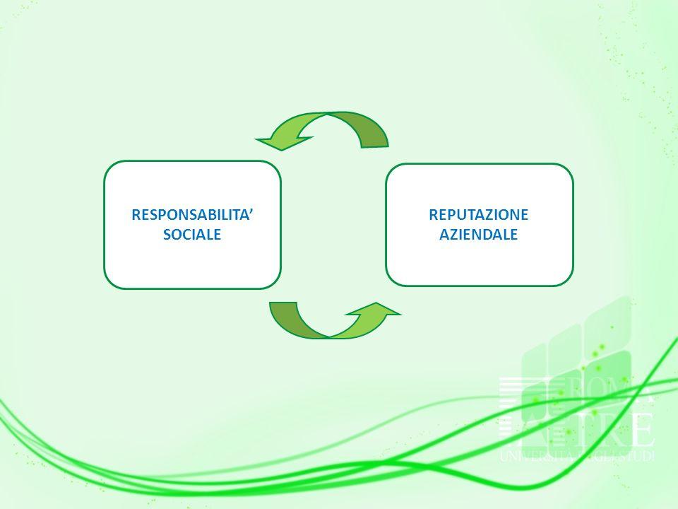 RESPONSABILITA SOCIALE REPUTAZIONE AZIENDALE
