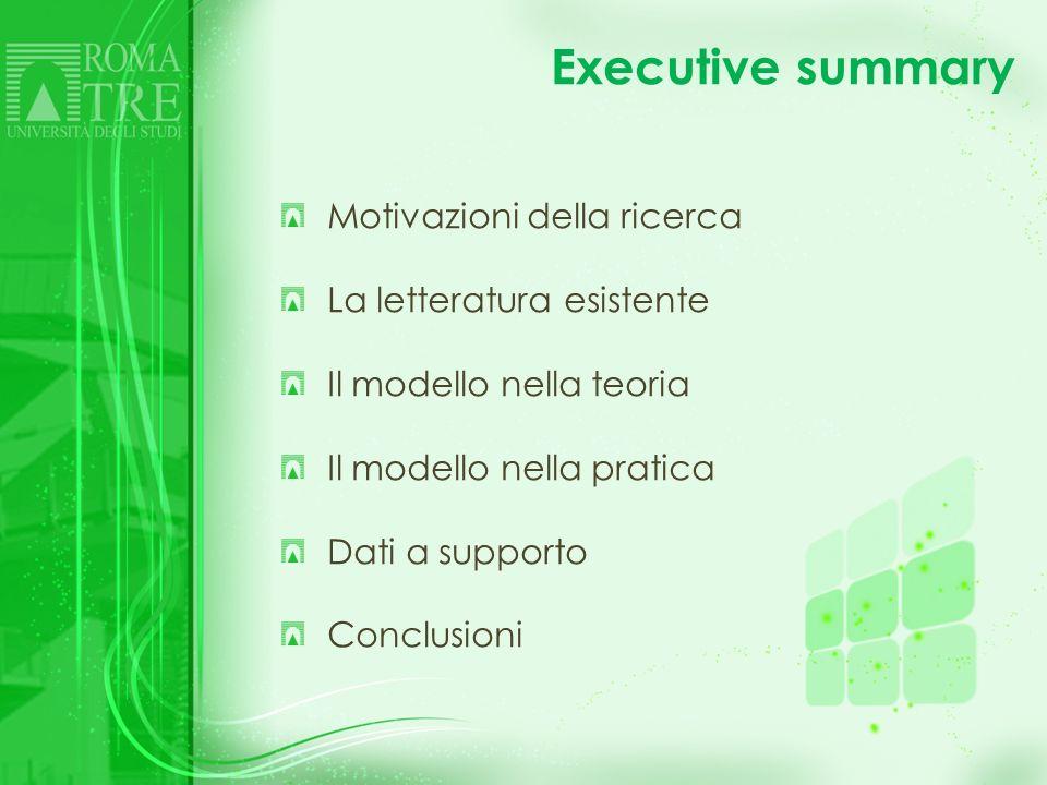 Executive summary Motivazioni della ricerca La letteratura esistente Il modello nella teoria Il modello nella pratica Dati a supporto Conclusioni