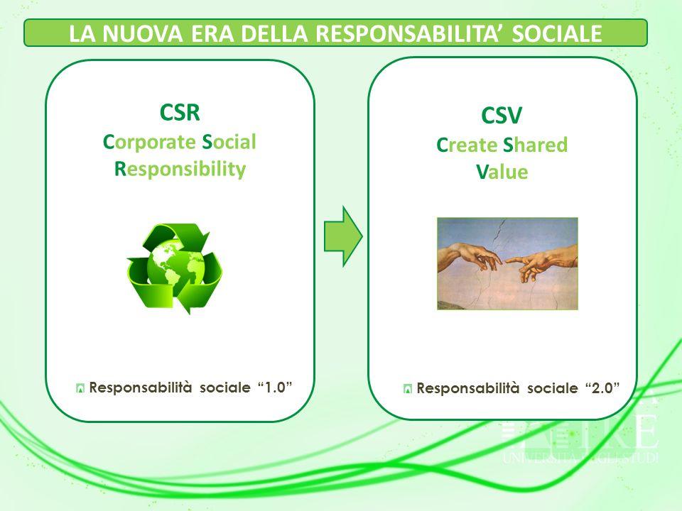 CSR Corporate Social Responsibility CSV Create Shared Value Responsabilità sociale 2.0 Responsabilità sociale 1.0 LA NUOVA ERA DELLA RESPONSABILITA SO