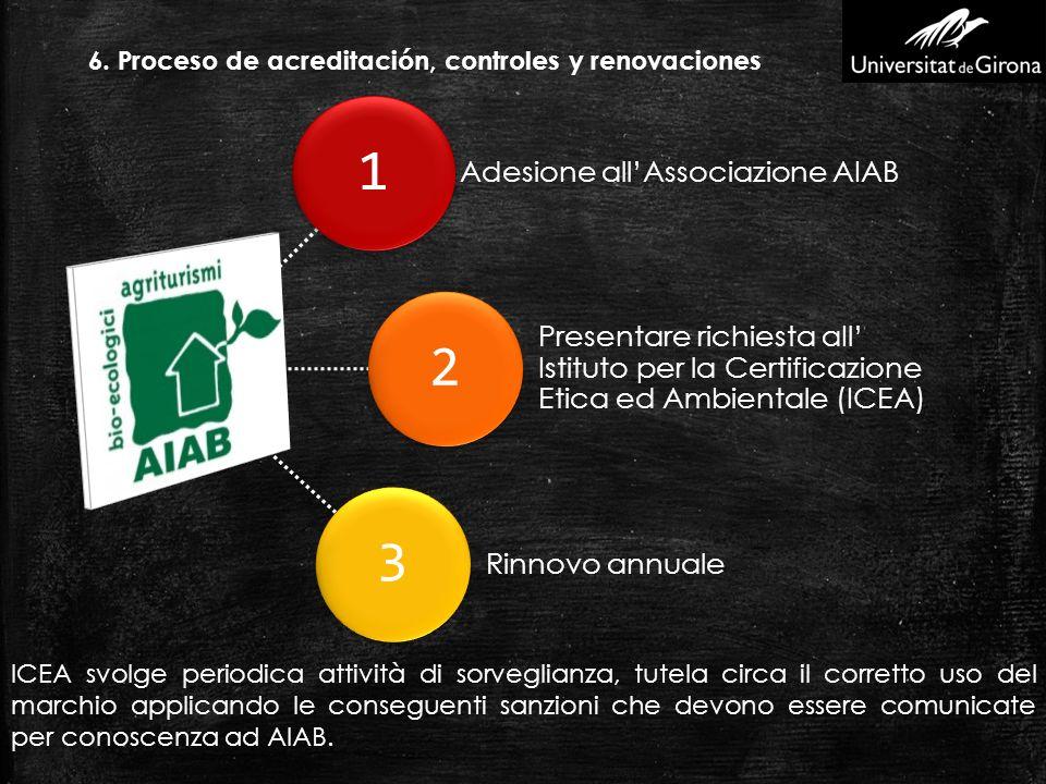 ICEA svolge periodica attività di sorveglianza, tutela circa il corretto uso del marchio applicando le conseguenti sanzioni che devono essere comunicate per conoscenza ad AIAB.