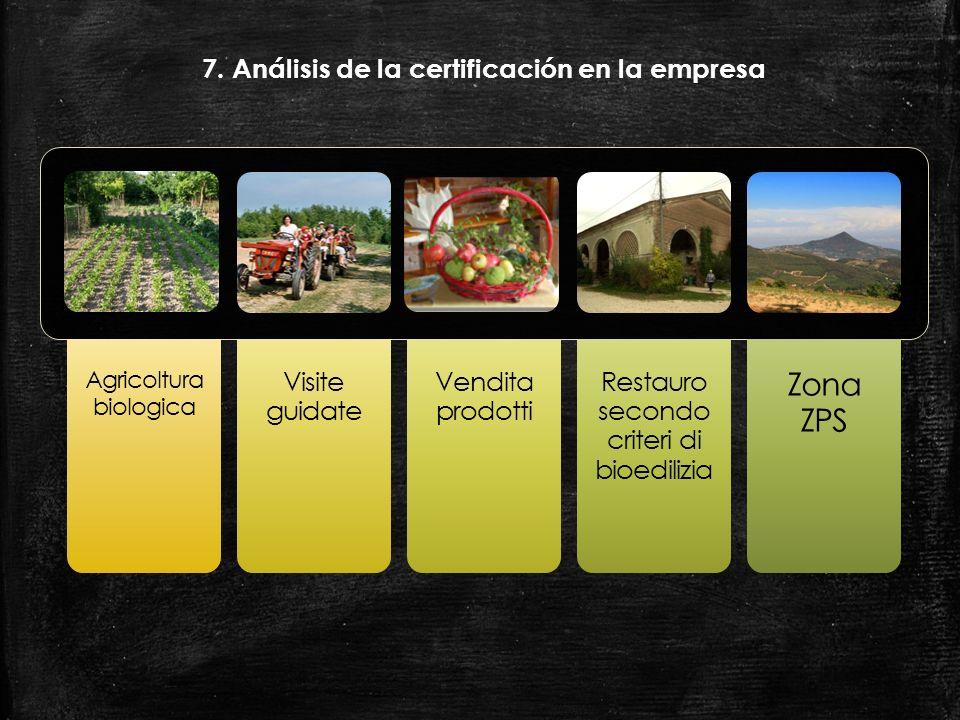 Agricoltura biologica Visite guidate Vendita prodotti Restauro secondo criteri di bioedilizia Zona ZPS 7. Análisis de la certificación en la empresa