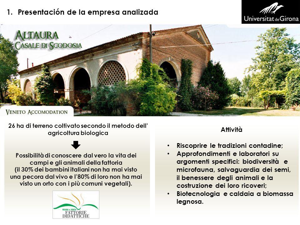 1.Presentación de la empresa analizada Attività Riscoprire le tradizioni contadine; Approfondimenti e laboratori su argomenti specifici: biodiversità