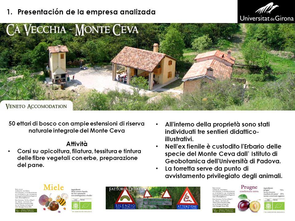 1.Presentación de la empresa analizada 50 ettari di bosco con ampie estensioni di riserva naturale integrale del Monte Ceva Attività Corsi su apicoltu