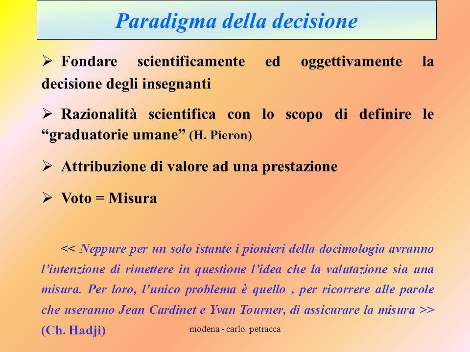 modena - carlo petracca Paradigma della decisione Fondare scientificamente ed oggettivamente la decisione degli insegnanti Razionalità scientifica con lo scopo di definire le graduatorie umane (H.