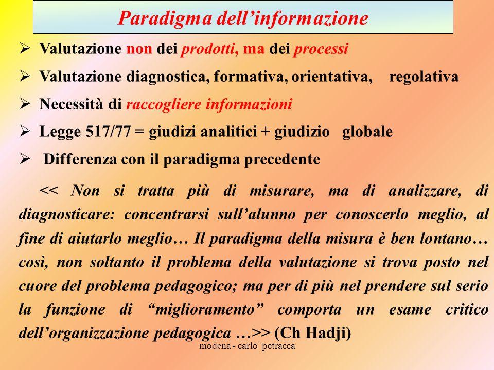modena - carlo petracca Paradigma dellinformazione Valutazione non dei prodotti, ma dei processi Valutazione diagnostica, formativa, orientativa, regolativa Necessità di raccogliere informazioni Legge 517/77 = giudizi analitici + giudizio globale Differenza con il paradigma precedente > (Ch Hadji)