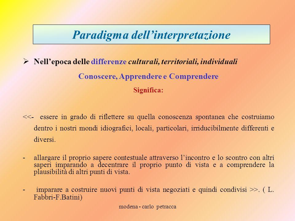 modena - carlo petracca Paradigma dellinterpretazione Nellepoca delle differenze culturali, territoriali, individuali Conoscere, Apprendere e Comprend