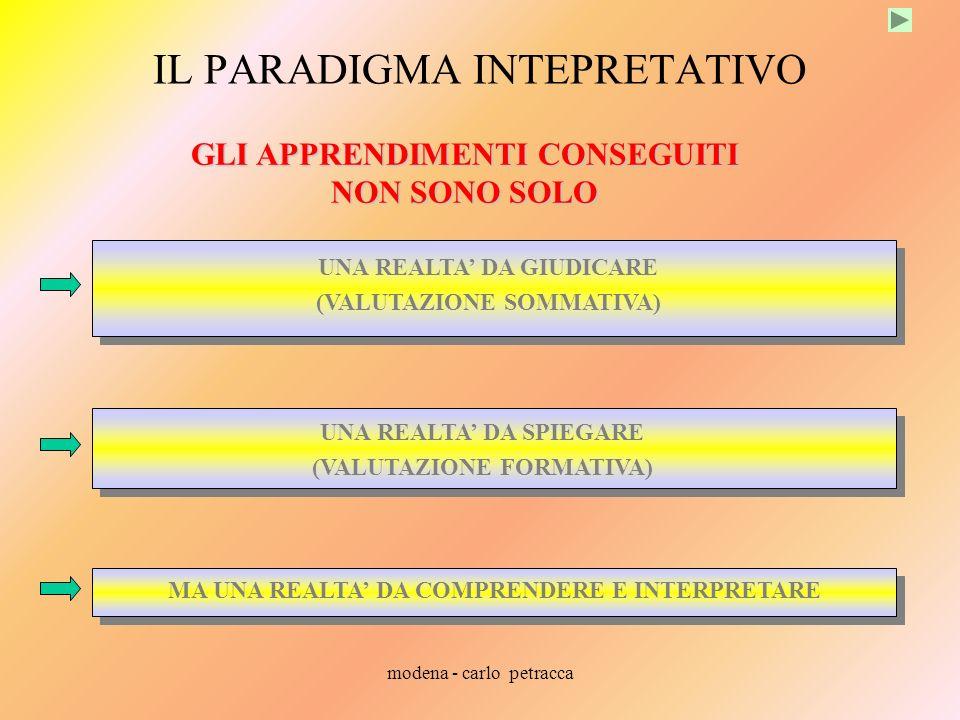 modena - carlo petracca UNA REALTA DA GIUDICARE (VALUTAZIONE SOMMATIVA) UNA REALTA DA SPIEGARE (VALUTAZIONE FORMATIVA) MA UNA REALTA DA COMPRENDERE E INTERPRETARE GLI APPRENDIMENTI CONSEGUITI NON SONO SOLO IL PARADIGMA INTEPRETATIVO
