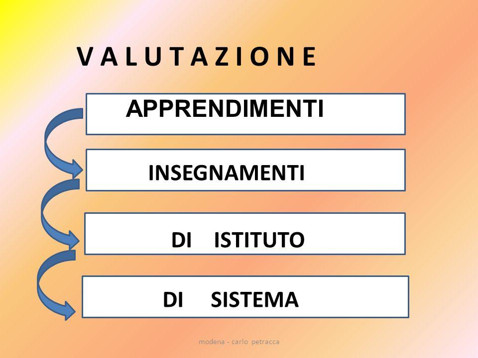 modena - carlo petracca Valutazione AUTENTICA >.(M. Comoglio)
