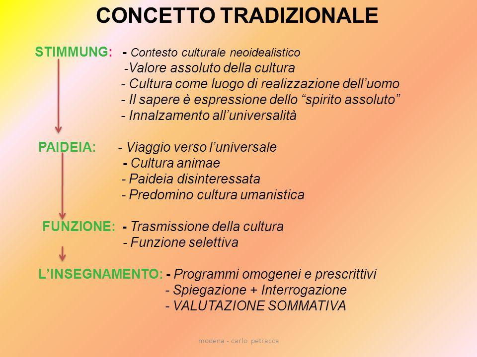 modena - carlo petracca CONCETTO TRADIZIONALE STIMMUNG: - Contesto culturale neoidealistico - Valore assoluto della cultura - Cultura come luogo di realizzazione delluomo - Il sapere è espressione dello spirito assoluto - Innalzamento alluniversalità PAIDEIA: - Viaggio verso luniversale - Cultura animae - Paideia disinteressata - Predomino cultura umanistica FUNZIONE: - Trasmissione della cultura - Funzione selettiva LINSEGNAMENTO: - Programmi omogenei e prescrittivi - Spiegazione + Interrogazione - VALUTAZIONE SOMMATIVA
