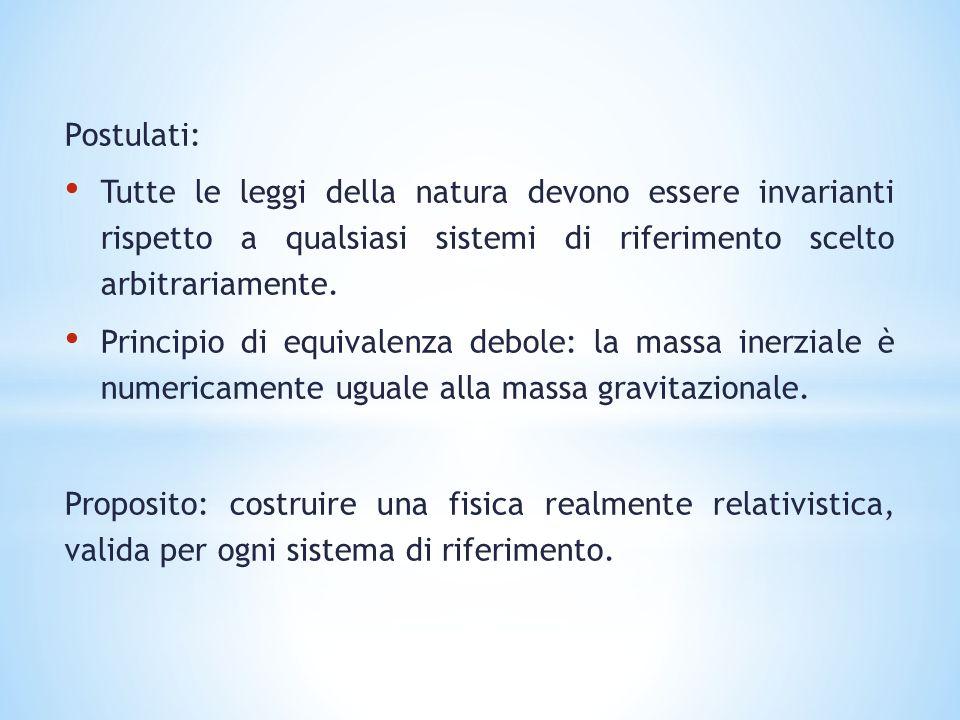 Postulati: Tutte le leggi della natura devono essere invarianti rispetto a qualsiasi sistemi di riferimento scelto arbitrariamente. Principio di equiv