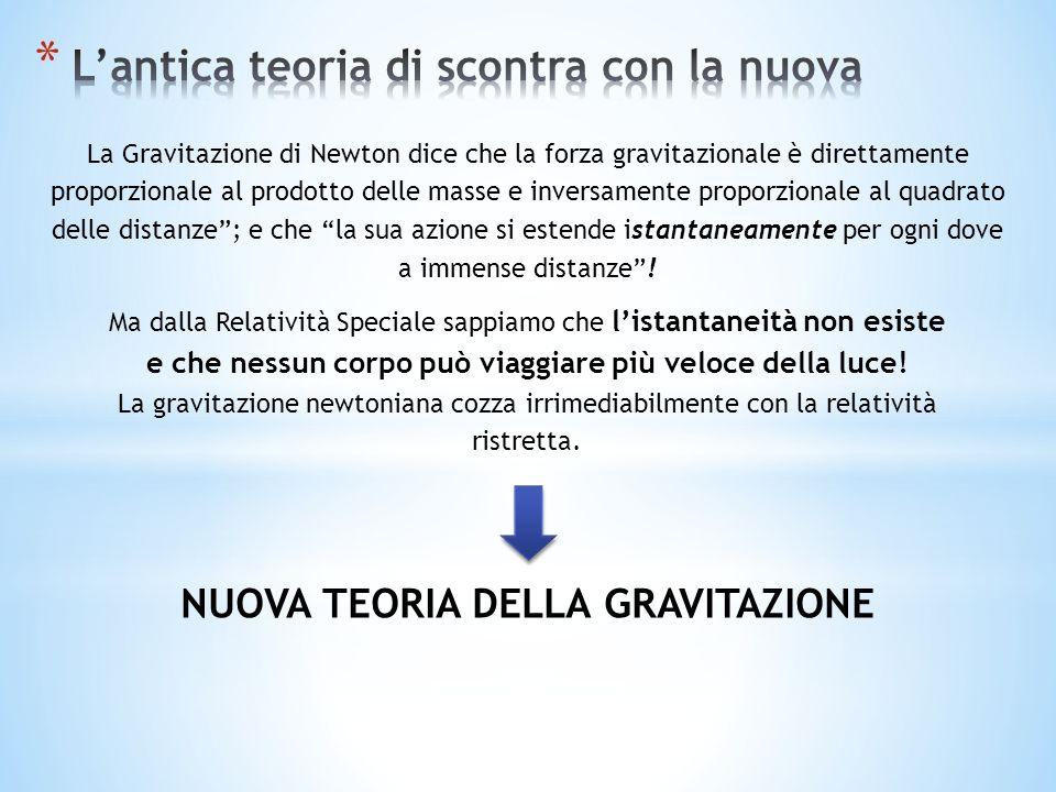 NUOVA TEORIA DELLA GRAVITAZIONE La Gravitazione di Newton dice che la forza gravitazionale è direttamente proporzionale al prodotto delle masse e inve