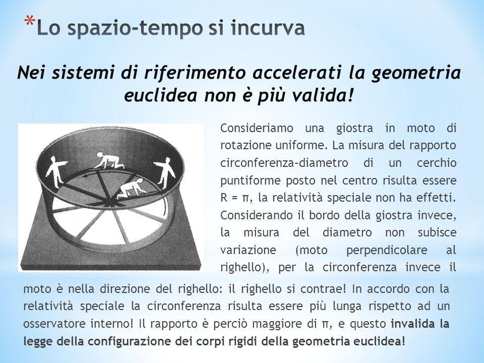 Consideriamo una giostra in moto di rotazione uniforme. La misura del rapporto circonferenza–diametro di un cerchio puntiforme posto nel centro risult