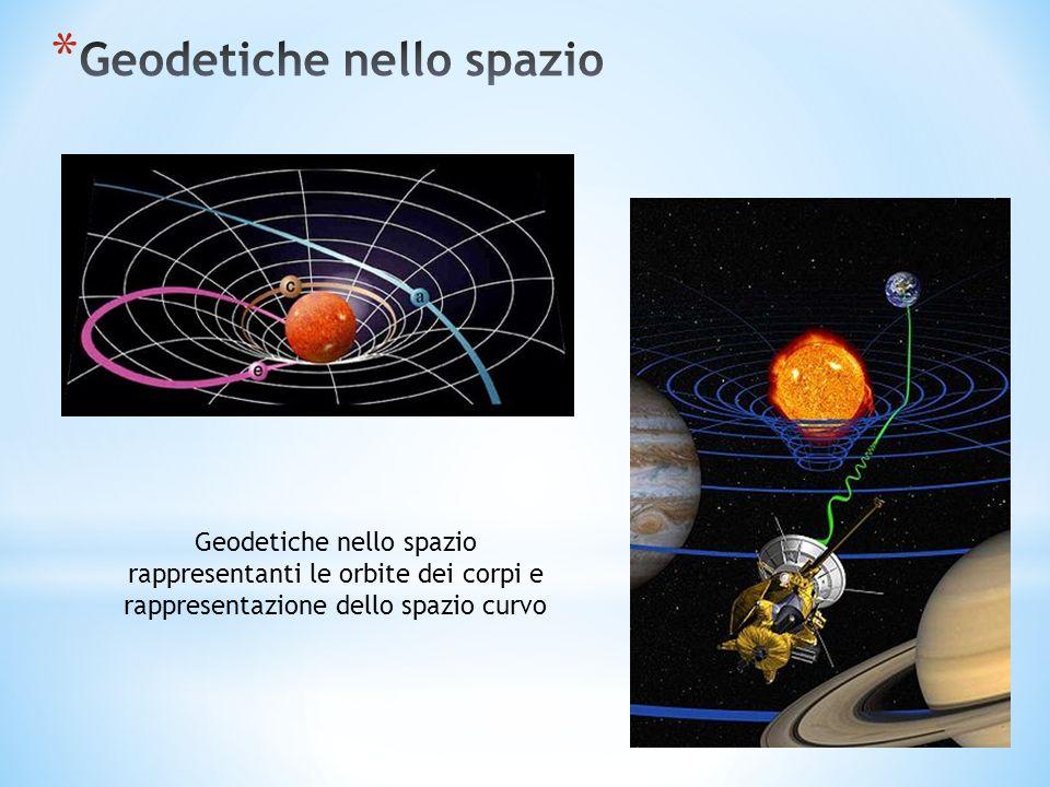Geodetiche nello spazio rappresentanti le orbite dei corpi e rappresentazione dello spazio curvo